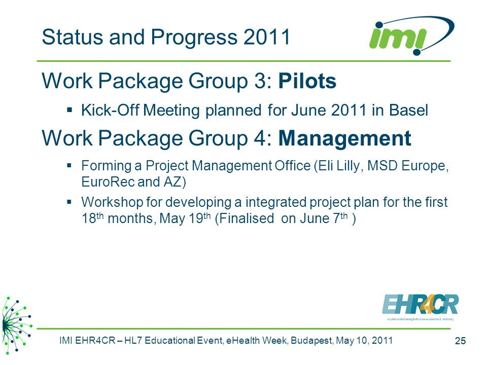Work Package Group 3: Pilots Work Package Group 4: Management