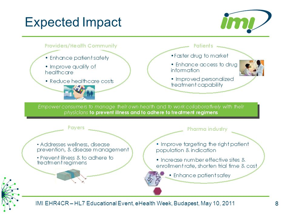 Expected Impact IMI EHR4CR – HL7 Educational Event, eHealth Week, Budapest, May 10, 2011 8