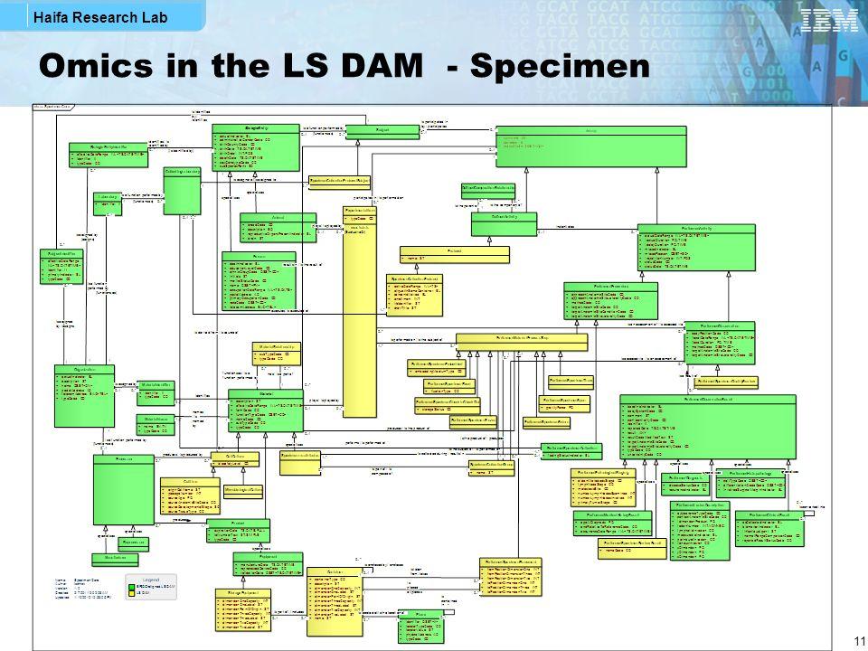 Omics in the LS DAM - Specimen