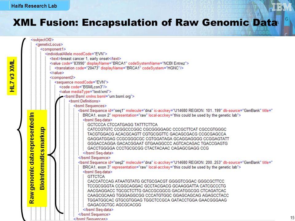 XML Fusion: Encapsulation of Raw Genomic Data