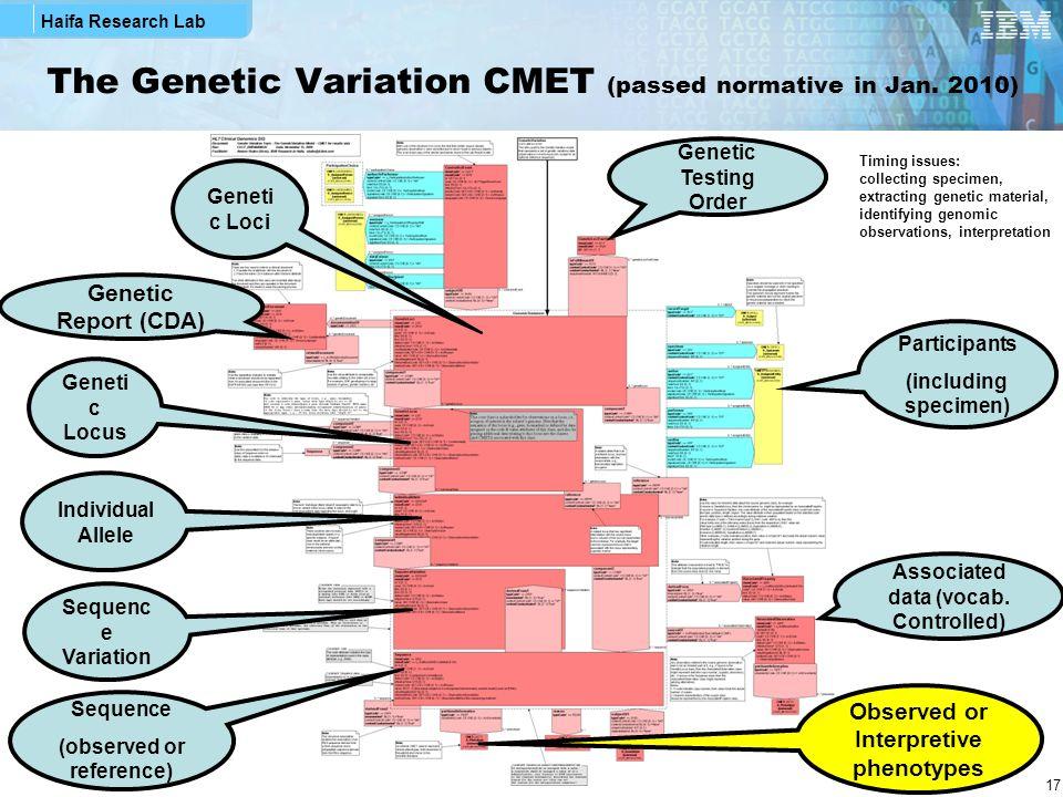The Genetic Variation CMET (passed normative in Jan. 2010)