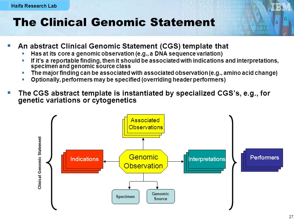 The Clinical Genomic Statement