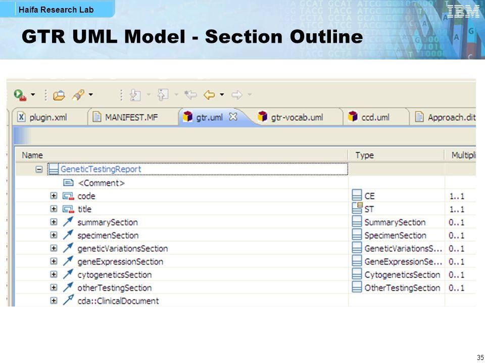 GTR UML Model - Section Outline