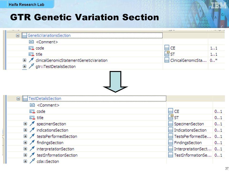 GTR Genetic Variation Section