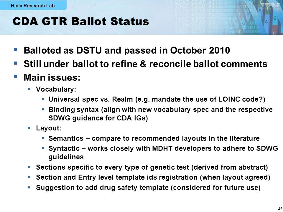 CDA GTR Ballot Status Balloted as DSTU and passed in October 2010