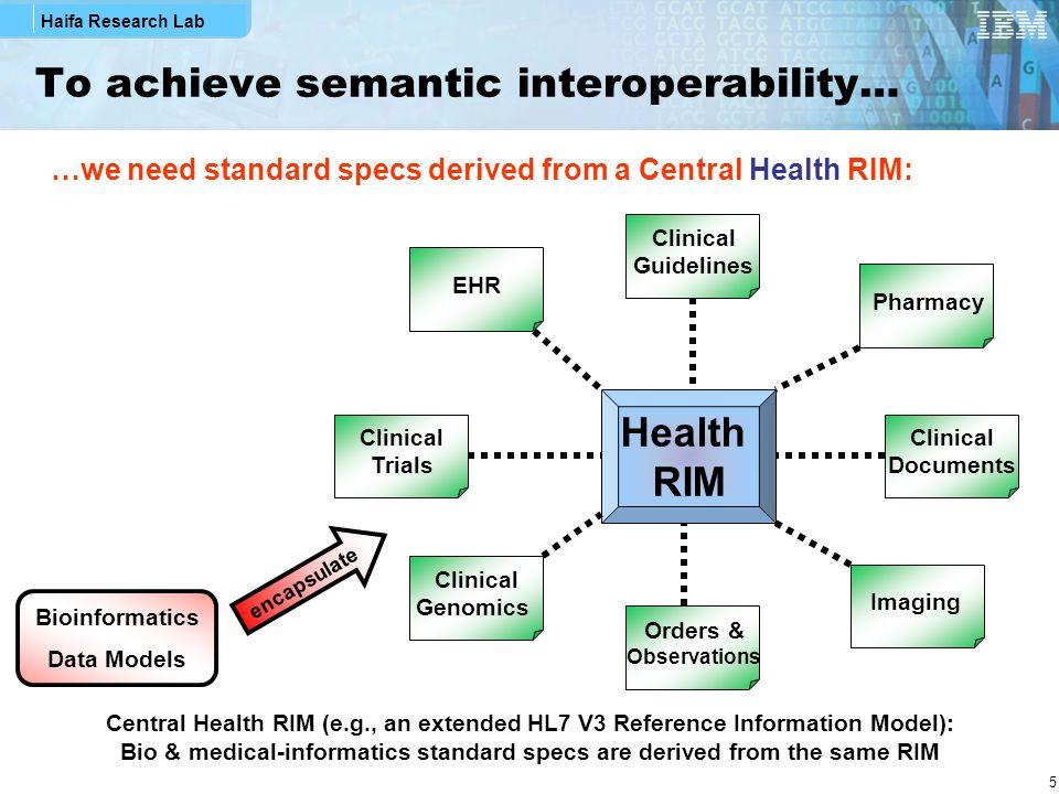 To achieve semantic interoperability…