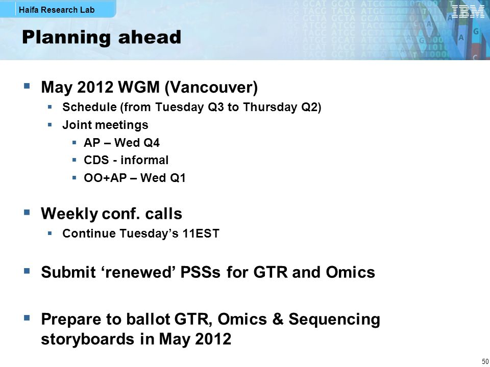 Planning ahead May 2012 WGM (Vancouver) Weekly conf. calls