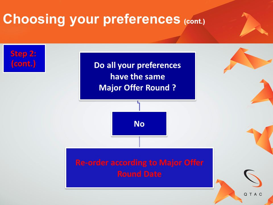 Do all your preferences Re-order according to Major Offer Round Date
