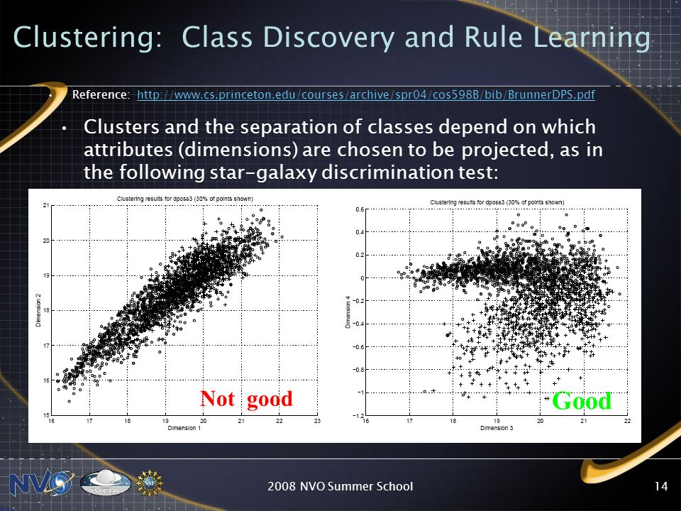 Clustering: Class Discovery and Rule Learning
