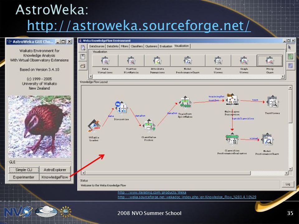 AstroWeka: http://astroweka.sourceforge.net/