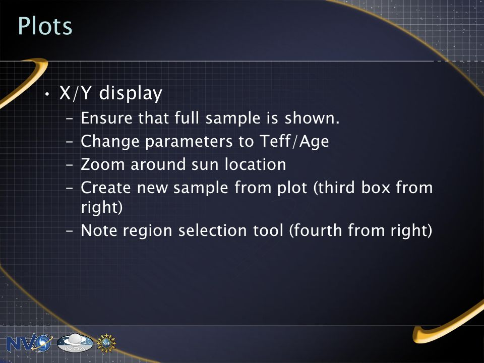 Plots X/Y display Ensure that full sample is shown.
