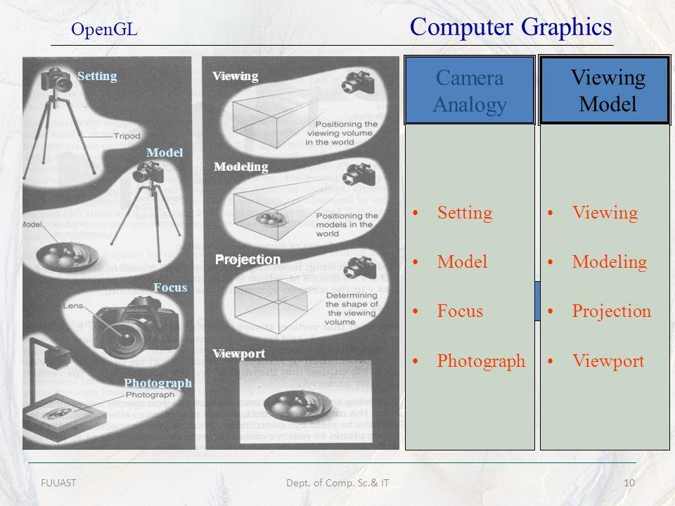 Camera Analogy Viewing Model OpenGL Computer Graphics Setting Model