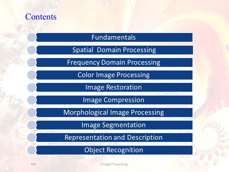Contents Fundamentals Spatial Domain Processing