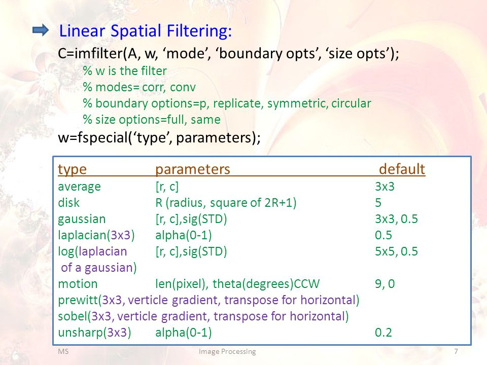 Linear Spatial Filtering: