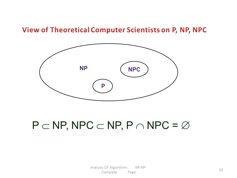 Analysis OF Algorithms NP-NP-Complete Page