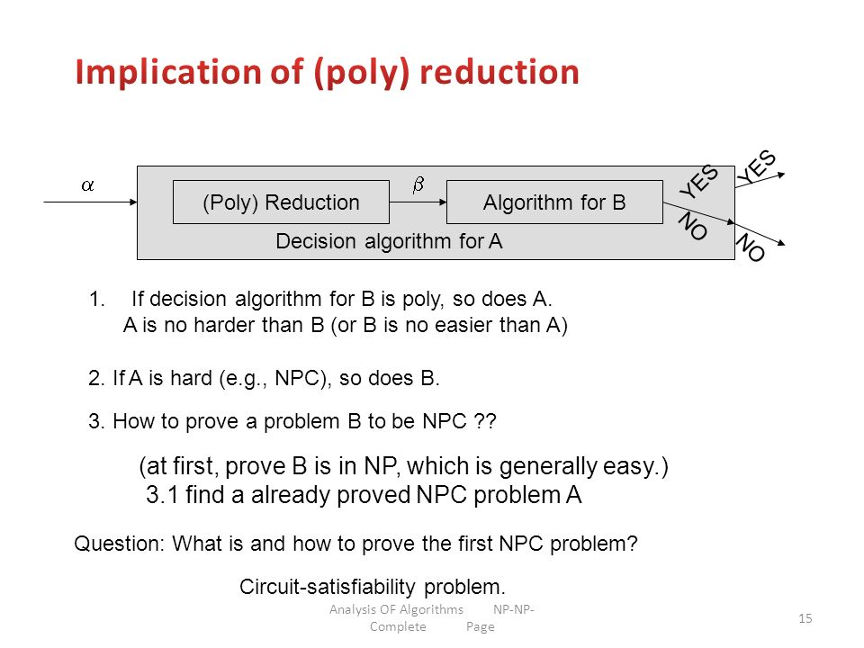 Implication of (poly) reduction