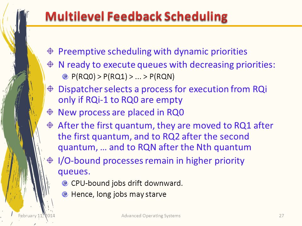 Multilevel Feedback Scheduling