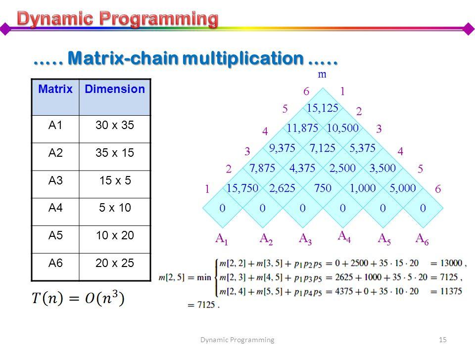 ….. Matrix-chain multiplication …..