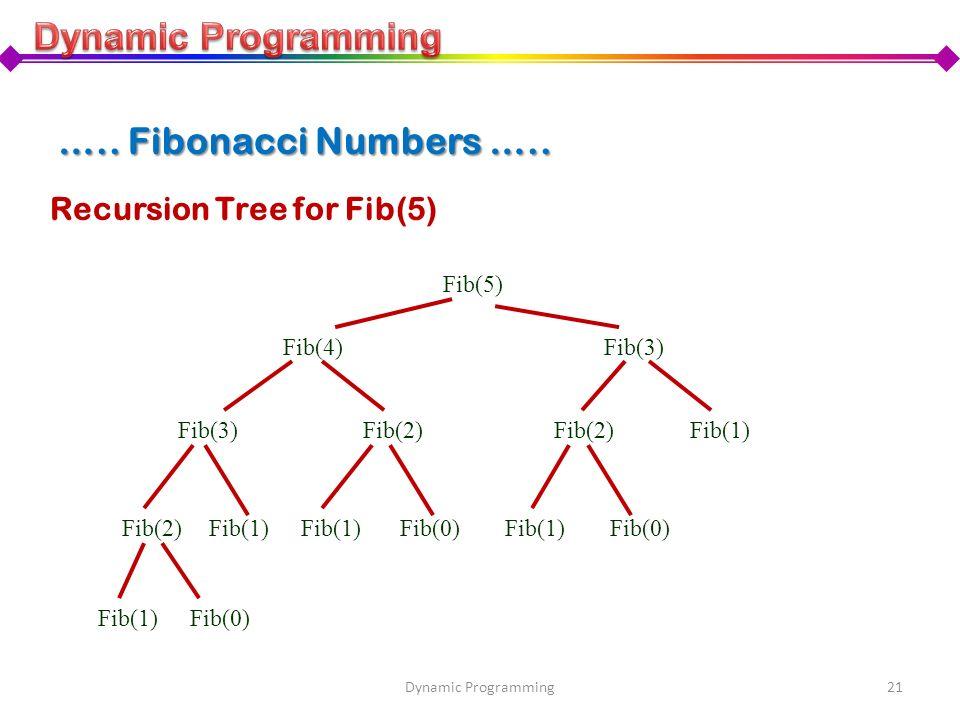 Dynamic Programming ….. Fibonacci Numbers …..