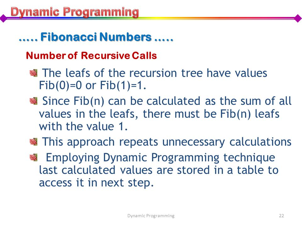 The leafs of the recursion tree have values Fib(0)=0 or Fib(1)=1.
