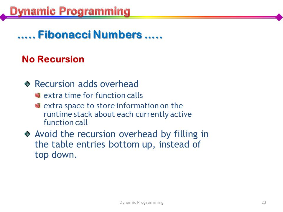 Dynamic Programming ….. Fibonacci Numbers ….. No Recursion