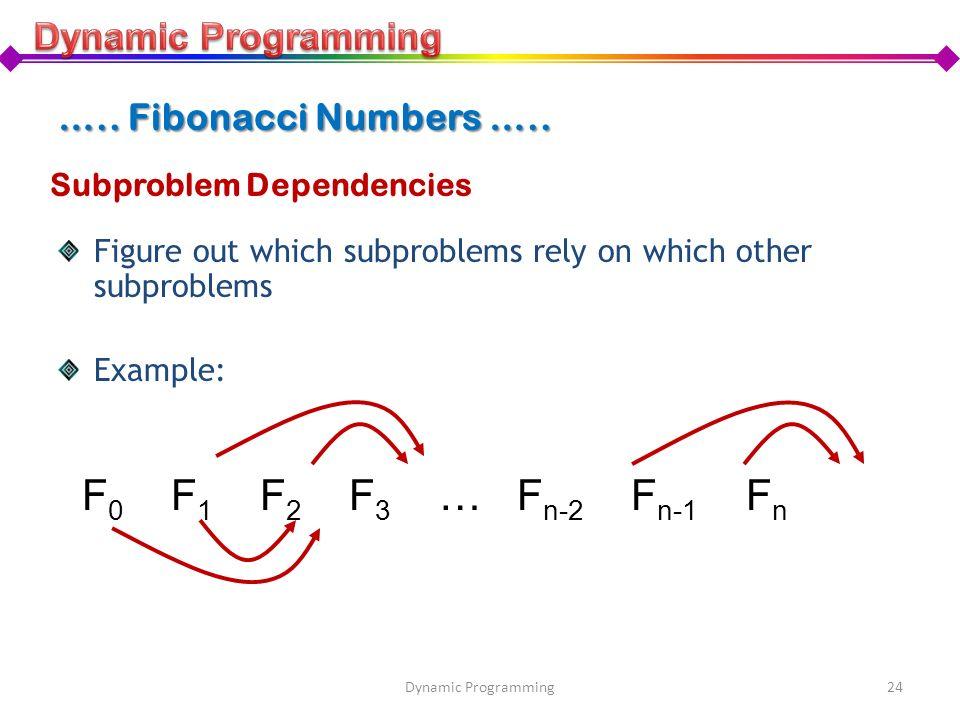 F0 F1 F2 F3 … Fn-2 Fn-1 Fn Dynamic Programming