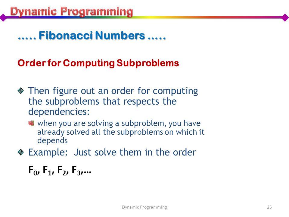 F0, F1, F2, F3,… Dynamic Programming ….. Fibonacci Numbers …..