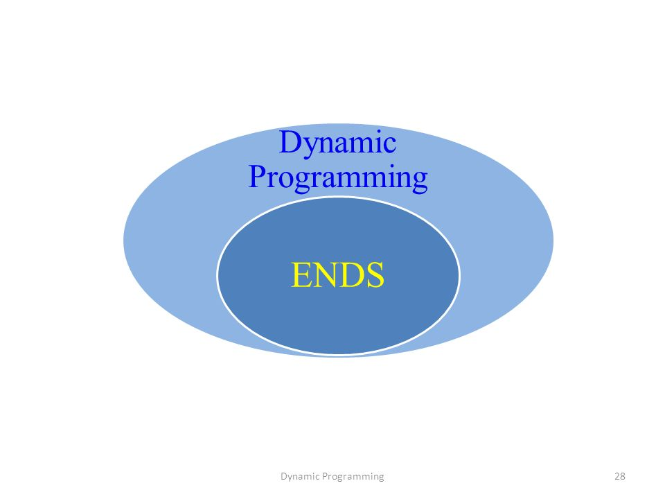 Dynamic Programming ENDS Dynamic Programming