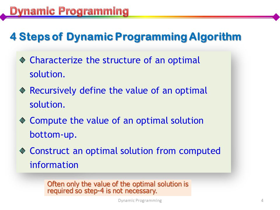 4 Steps of Dynamic Programming Algorithm