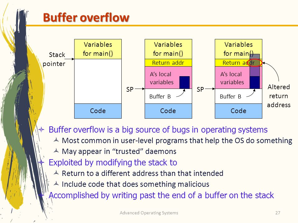 Buffer overflow Variables for main() Variables for main() Variables for main() Stack pointer. Return addr.