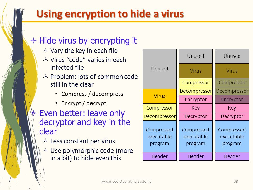 Using encryption to hide a virus