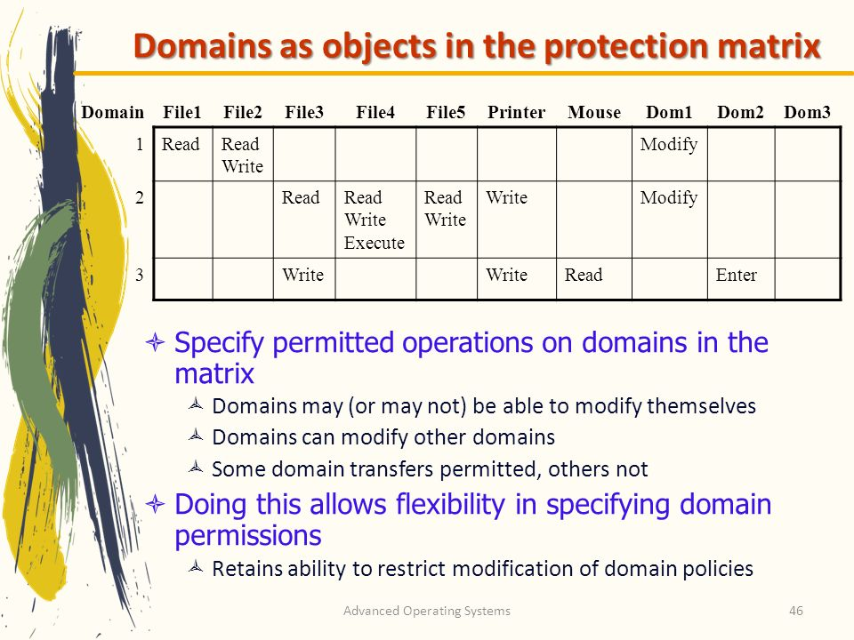 Domains as objects in the protection matrix