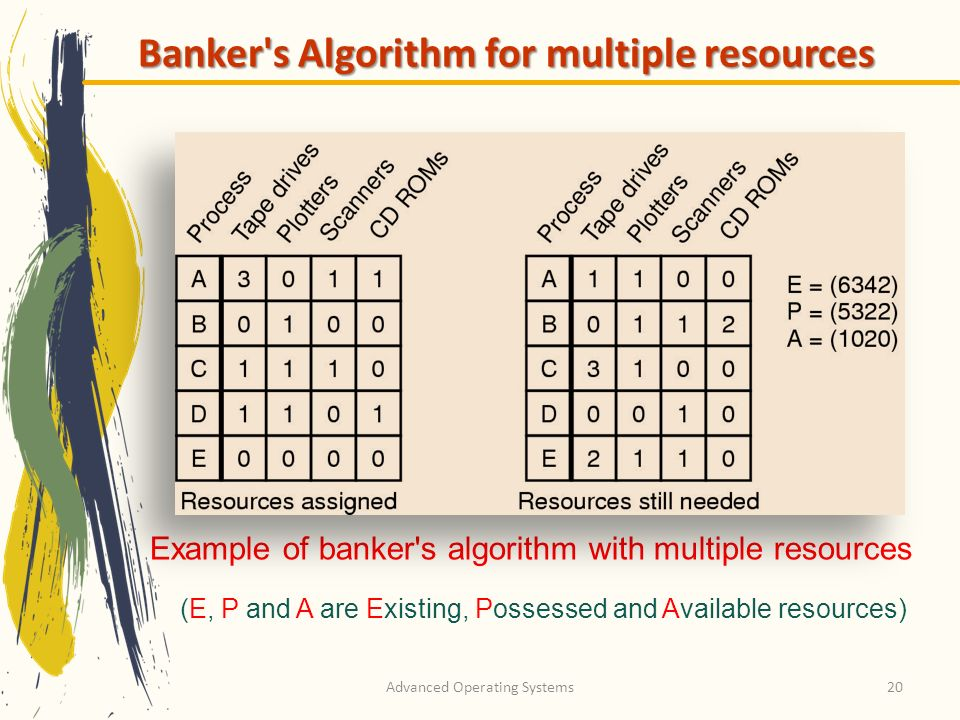Banker s Algorithm for multiple resources