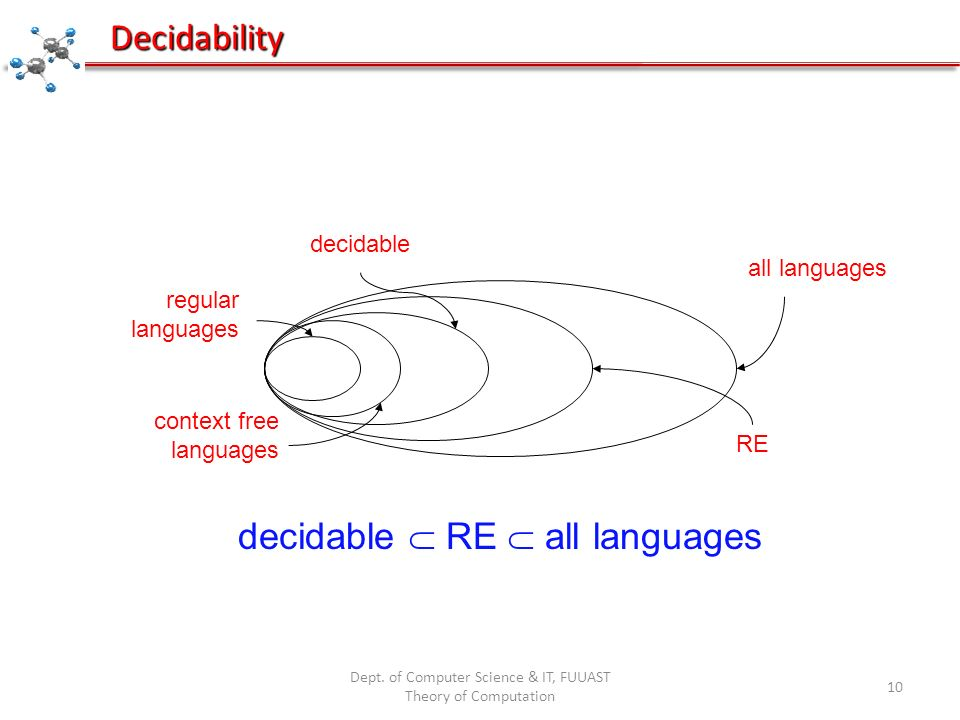 decidable  RE  all languages