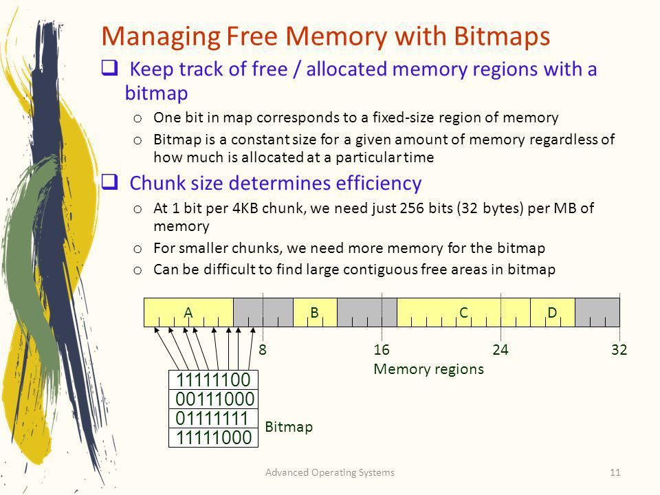 Managing Free Memory with Bitmaps