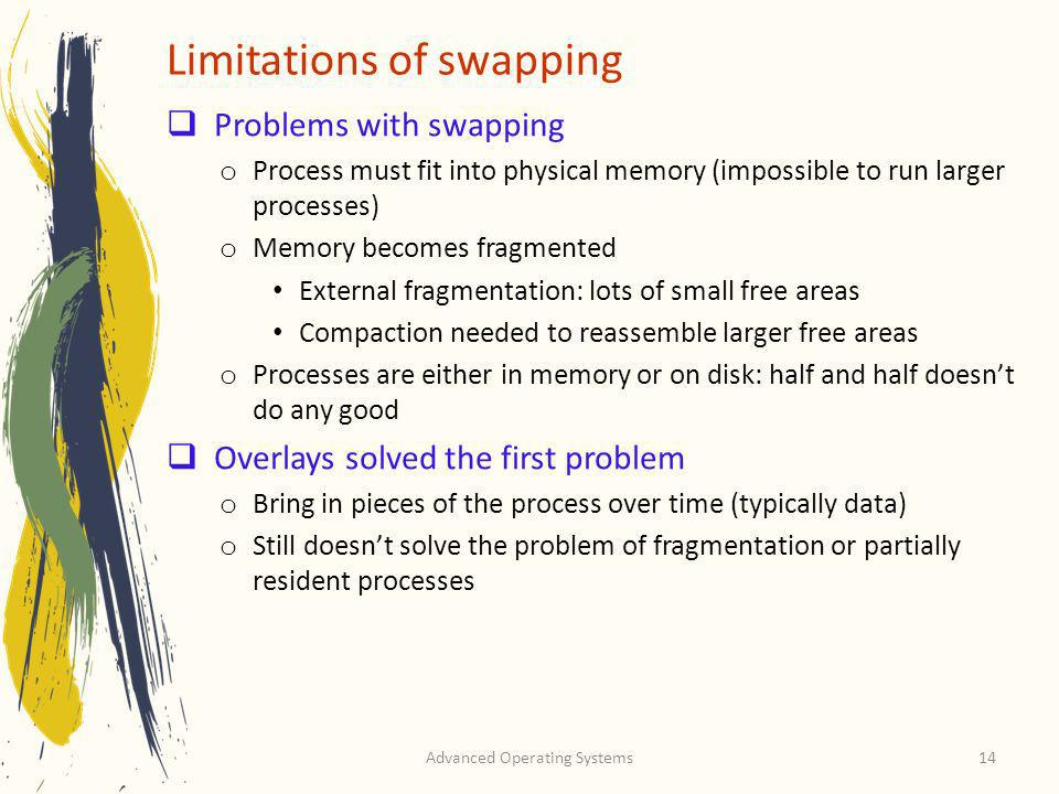 Limitations of swapping