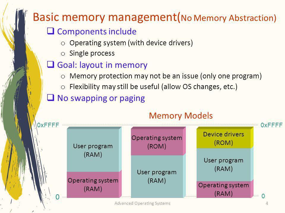 Basic memory management(No Memory Abstraction)
