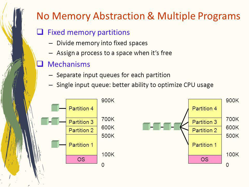 No Memory Abstraction & Multiple Programs