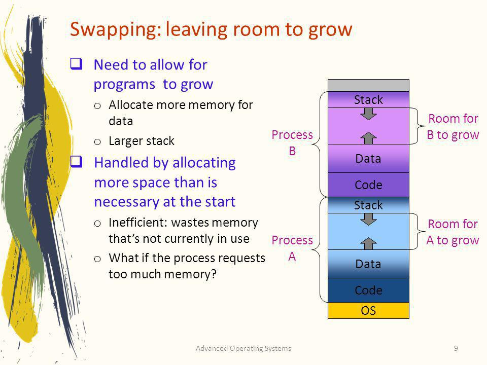 Swapping: leaving room to grow