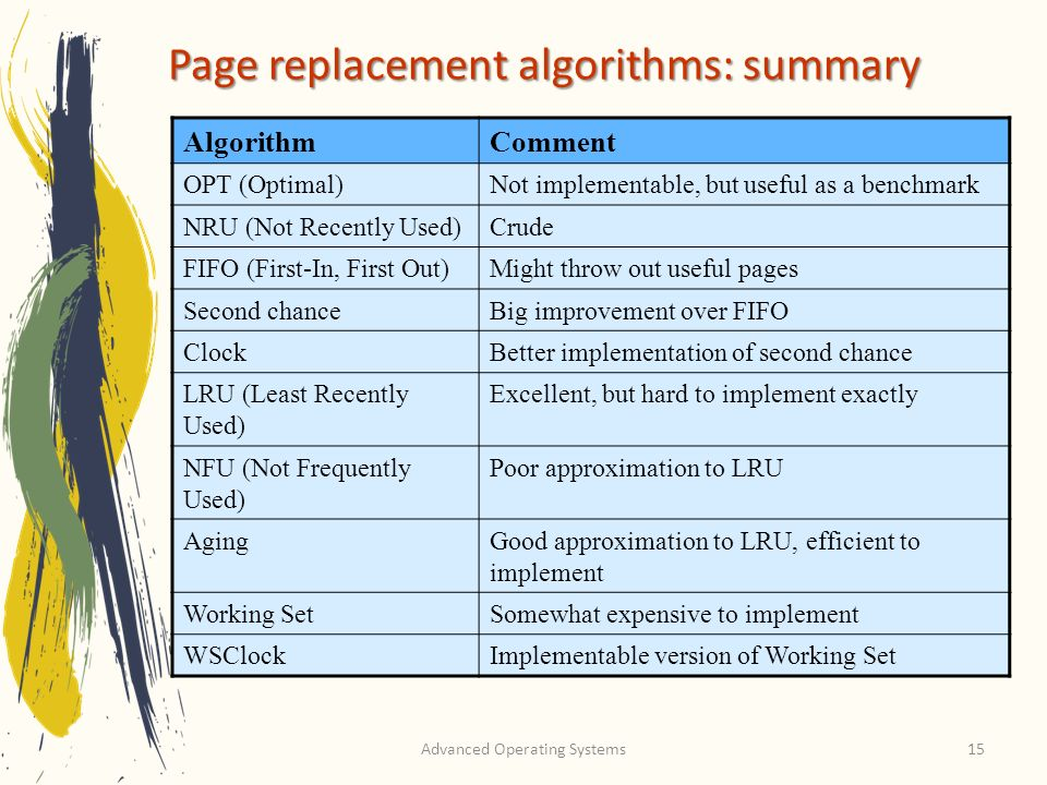 Page replacement algorithms: summary