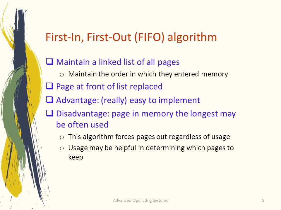 First-In, First-Out (FIFO) algorithm