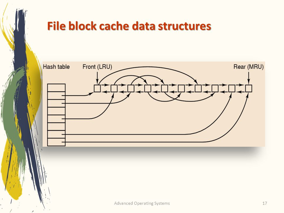 File block cache data structures