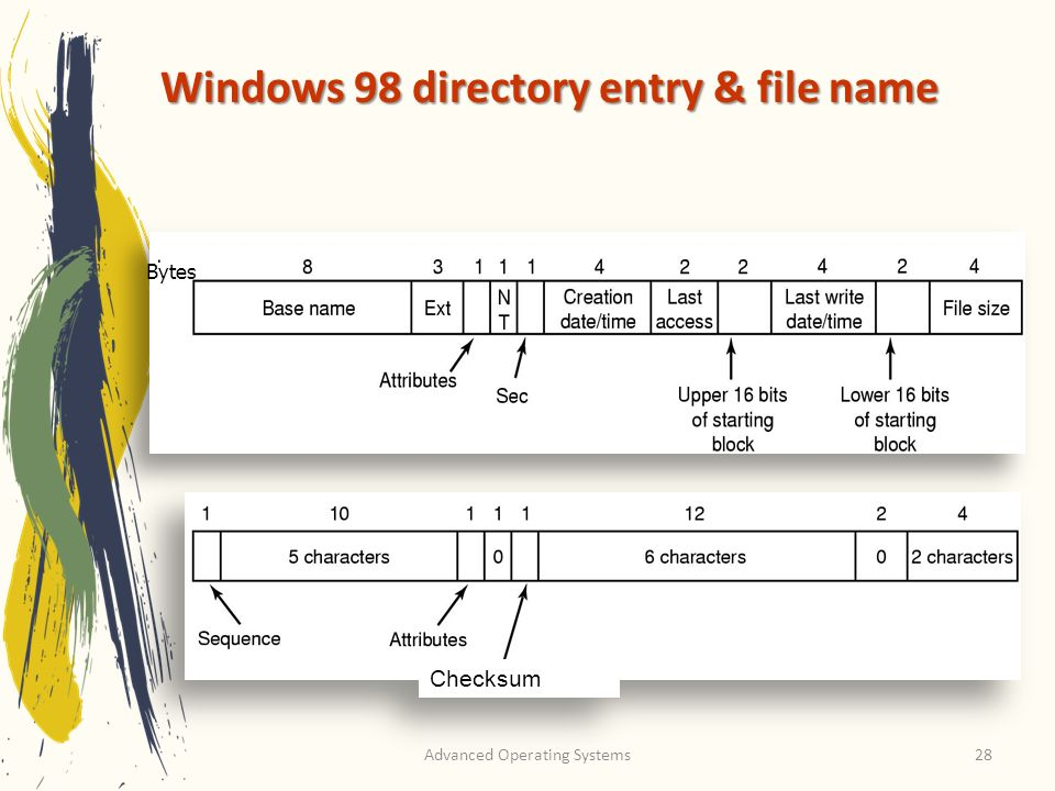 Windows 98 directory entry & file name