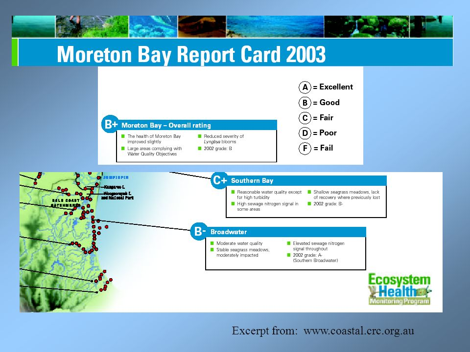 Excerpt from: www.coastal.crc.org.au