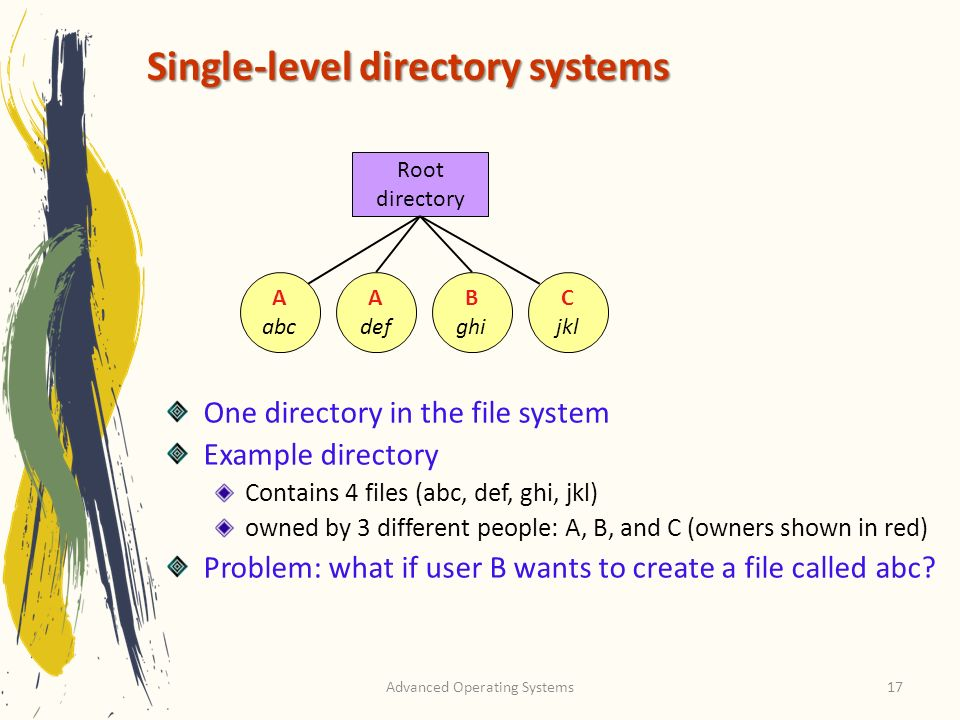 Single-level directory systems