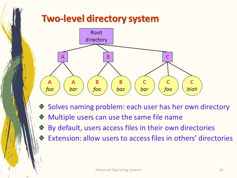 Two-level directory system