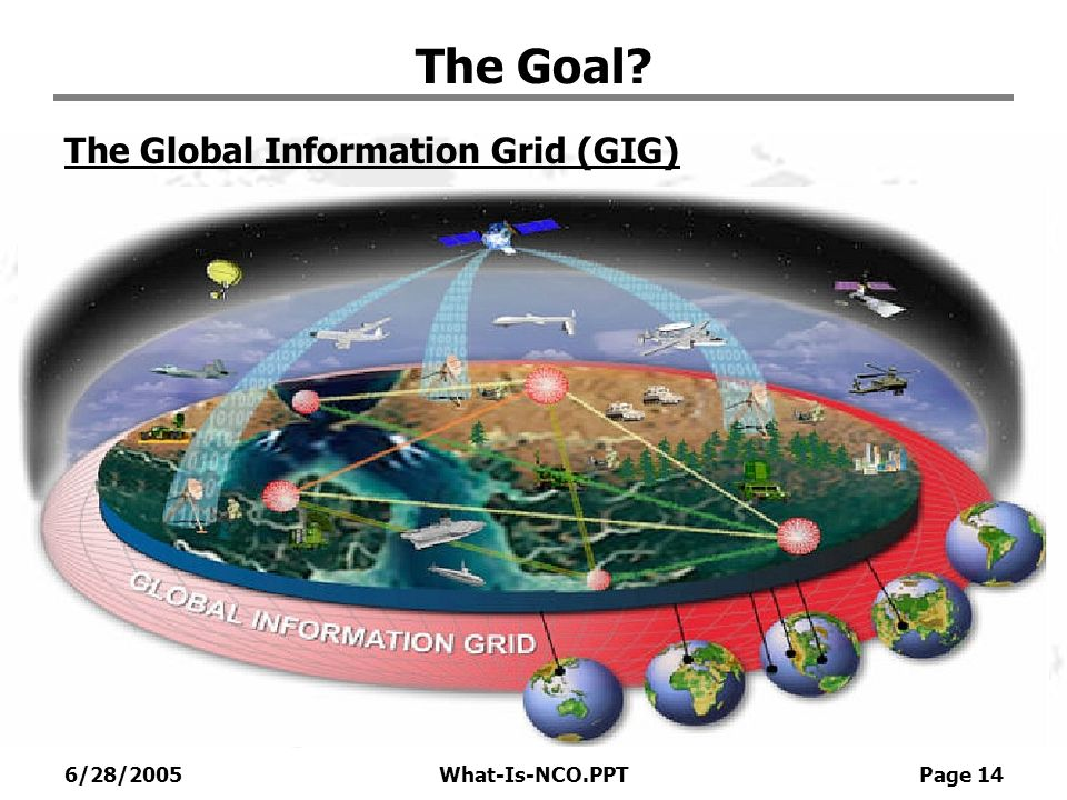 The Goal The Global Information Grid (GIG) 6/28/2005 What-Is-NCO.PPT
