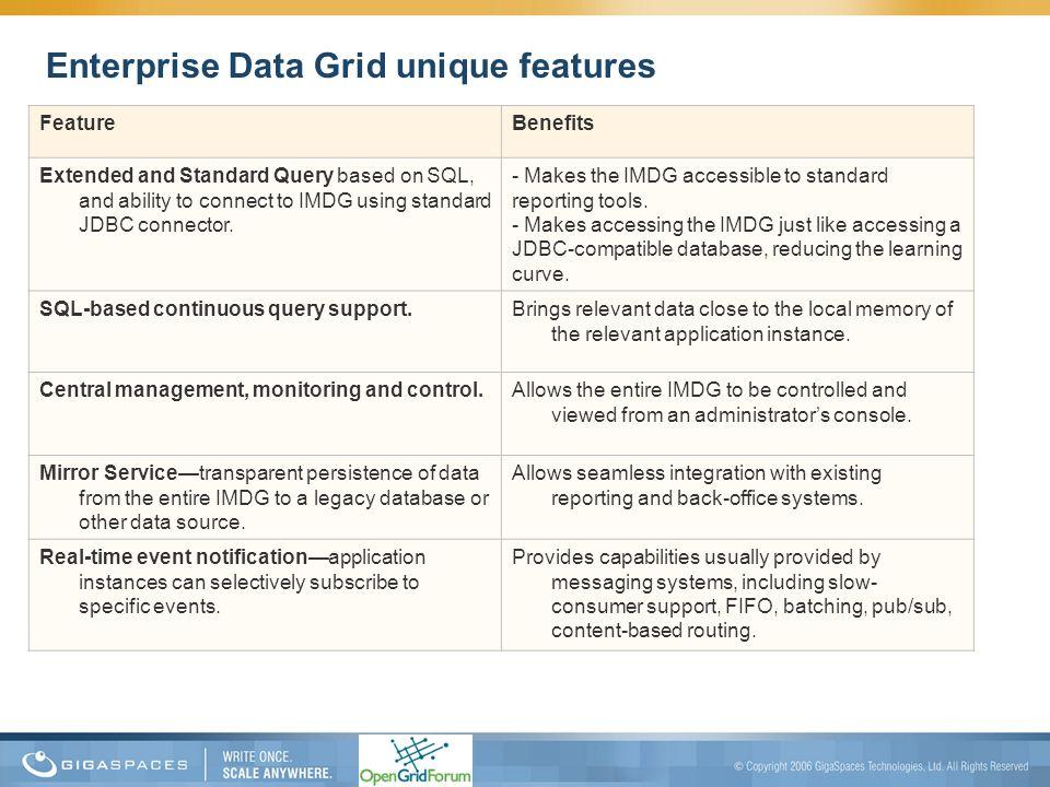 Enterprise Data Grid unique features