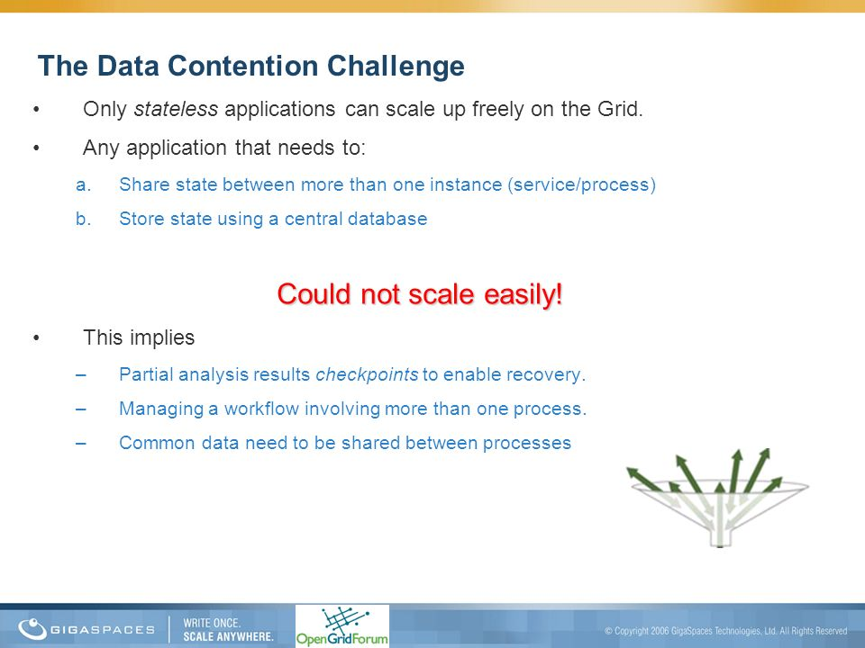 The Data Contention Challenge