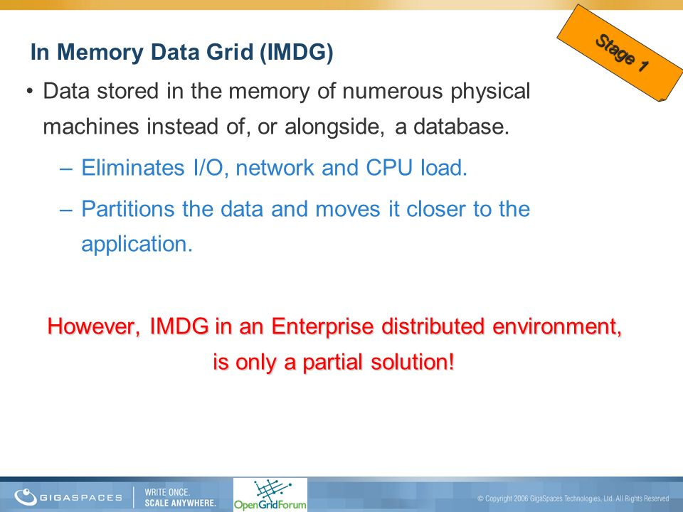 In Memory Data Grid (IMDG)